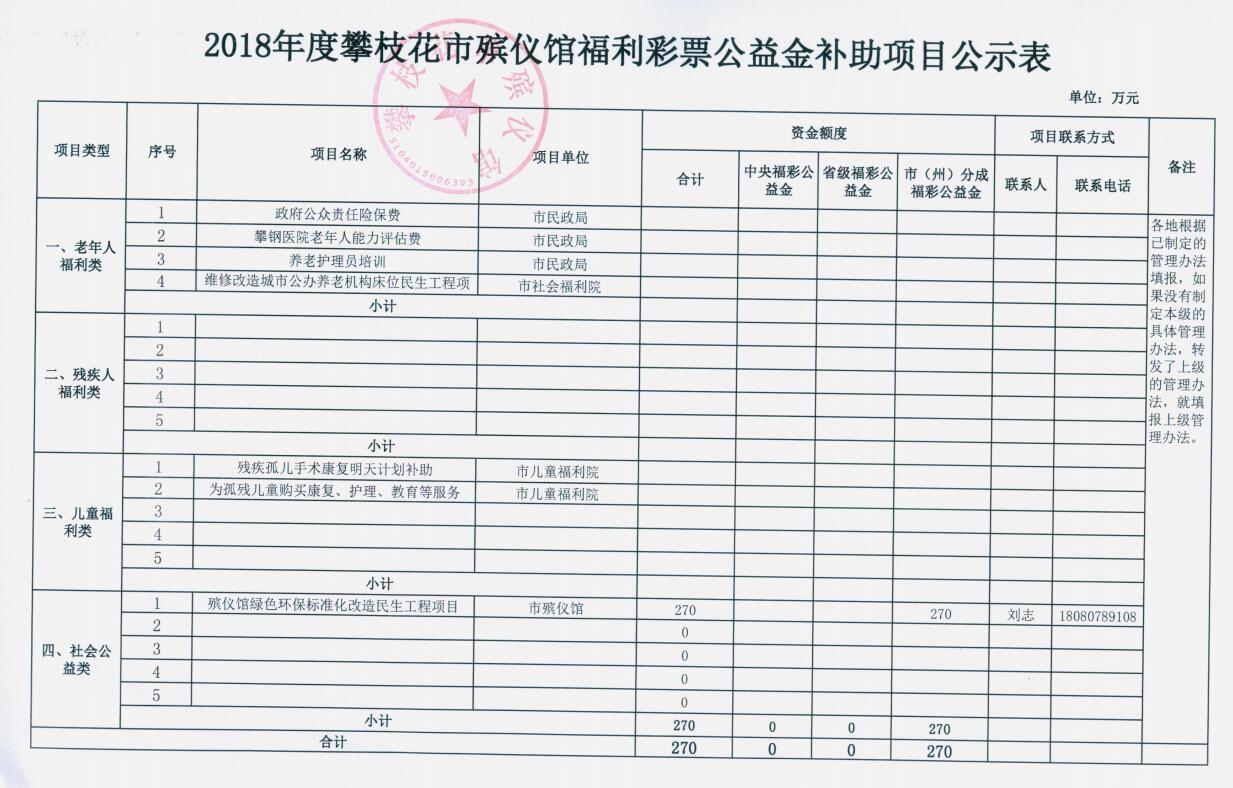广安市广安区民政局_攀枝花市殡仪馆关于2018年福彩公益金项目的说明